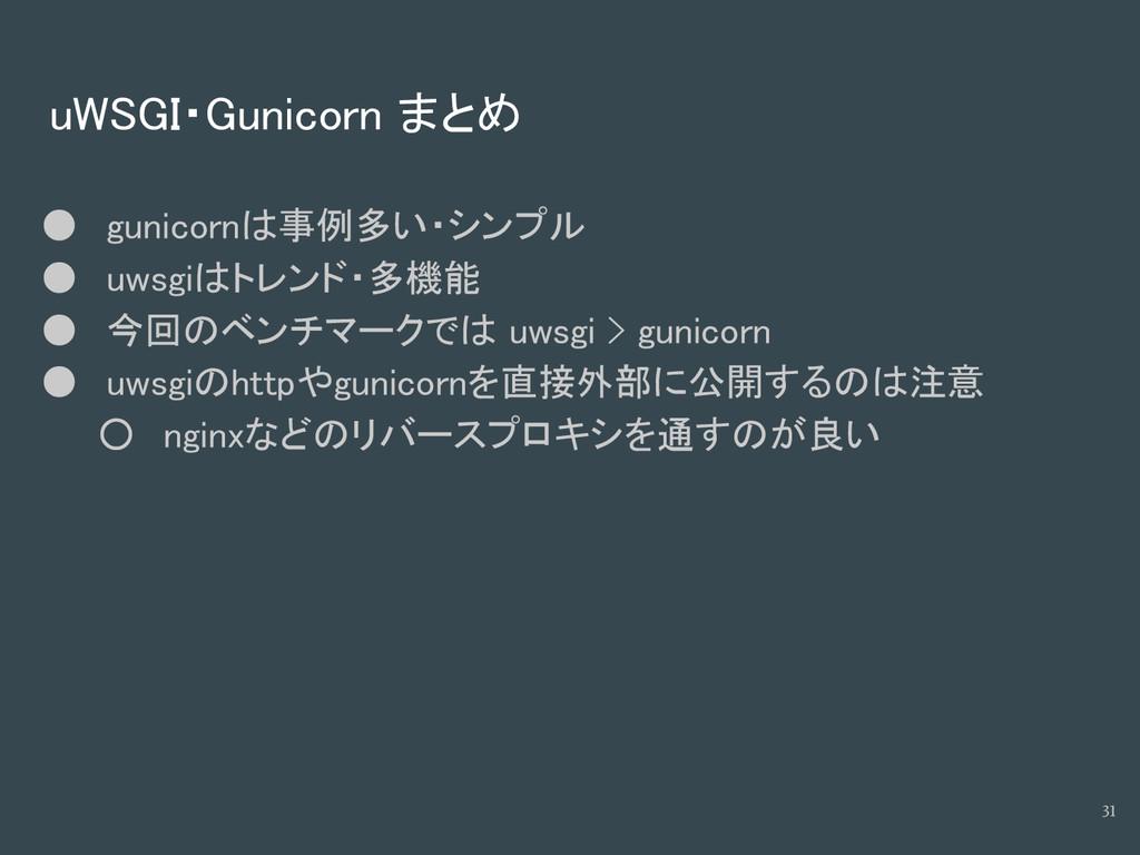 uWSGI・Gunicorn まとめ ● gunicornは事例多い・シンプル ● uwsgi...