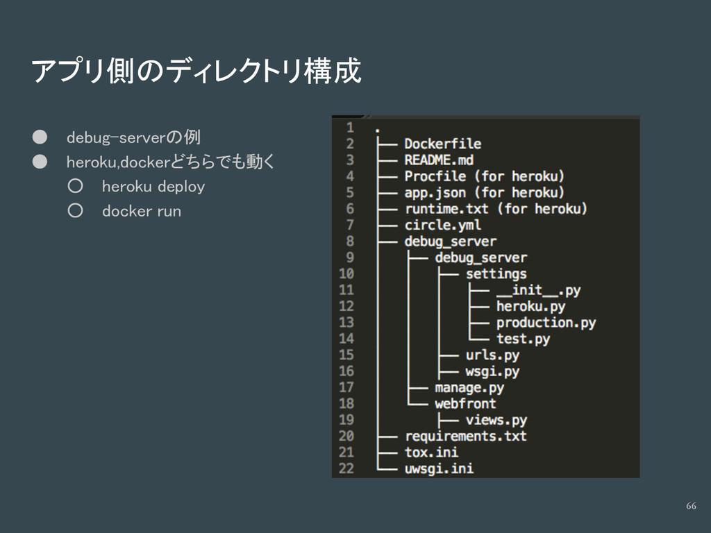 アプリ側のディレクトリ構成 66 ● debug-serverの例 ● heroku,dock...
