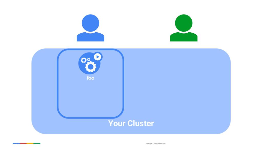 Google Cloud Platform Your Cluster foo