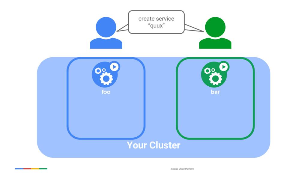Google Cloud Platform Your Cluster foo bar crea...
