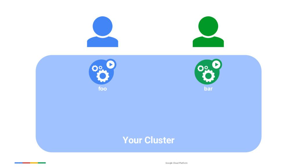 Google Cloud Platform Your Cluster foo bar
