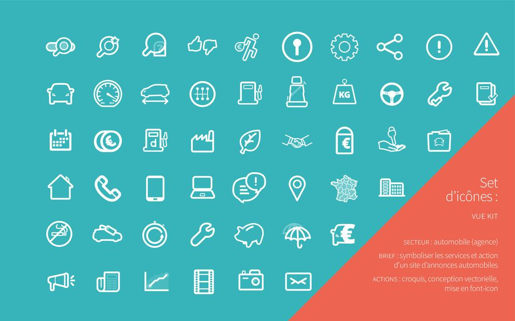 Set d'icônes : vue kit secteur : automobile (ag...