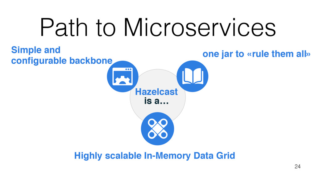 Path to Microservices 24 Highly scalable In-Mem...