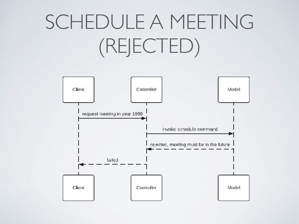 SCHEDULE A MEETING (REJECTED)