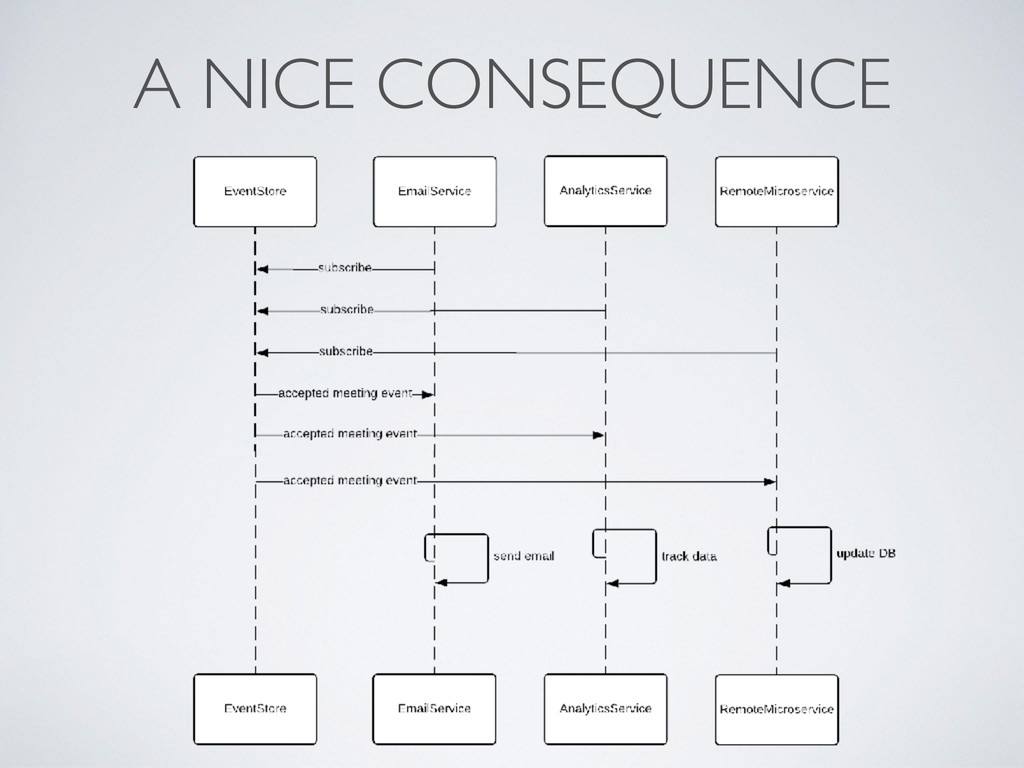 A NICE CONSEQUENCE