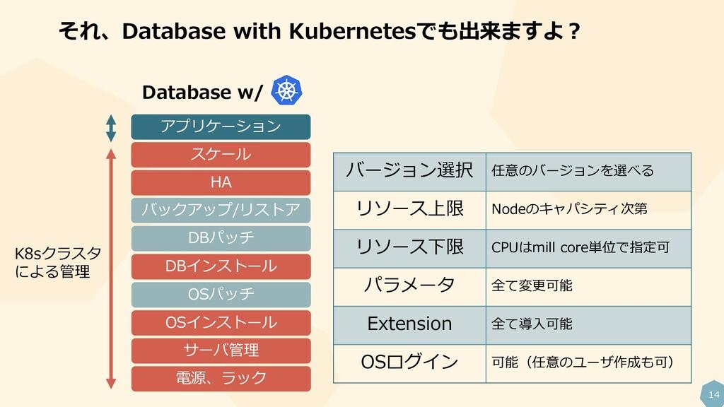 14 それ、Database with Kubernetesでも出来ますよ? 電源、ラック サ...