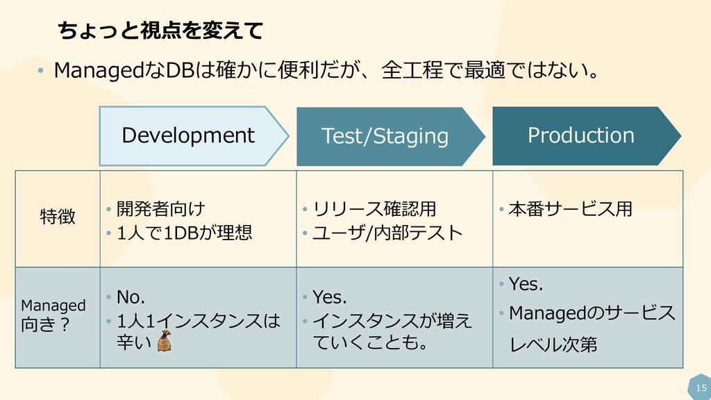 15 ちょっと視点を変えて • ManagedなDBは確かに便利だが、全工程で最適ではない。 ...