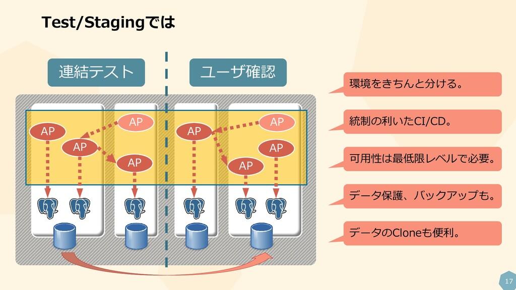 17 Test/Stagingでは 連結テスト ユーザ確認 環境をきちんと分ける。 可用性は最...