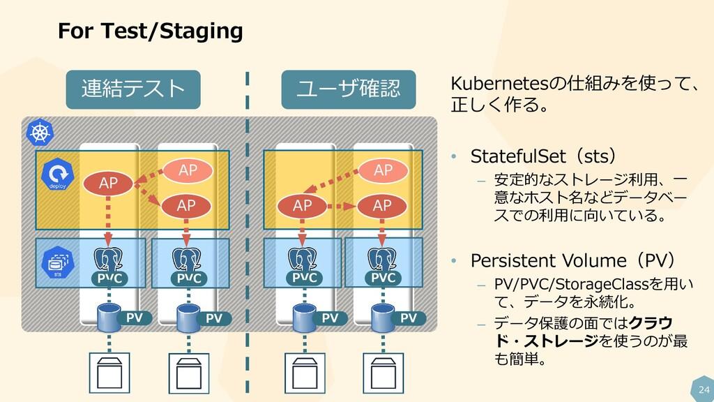 24 For Test/Staging Kubernetesの仕組みを使って、 正しく作る。 ...