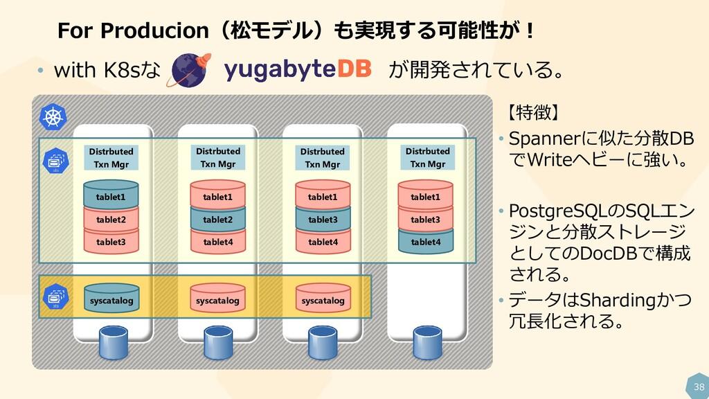 38 For Producion(松モデル)も実現する可能性が! • with K8sな が開...