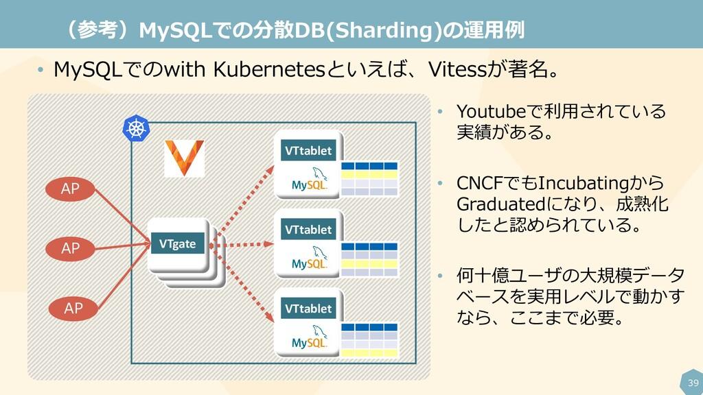 39 (参考)MySQLでの分散DB(Sharding)の運用例 VTtablet VTtab...