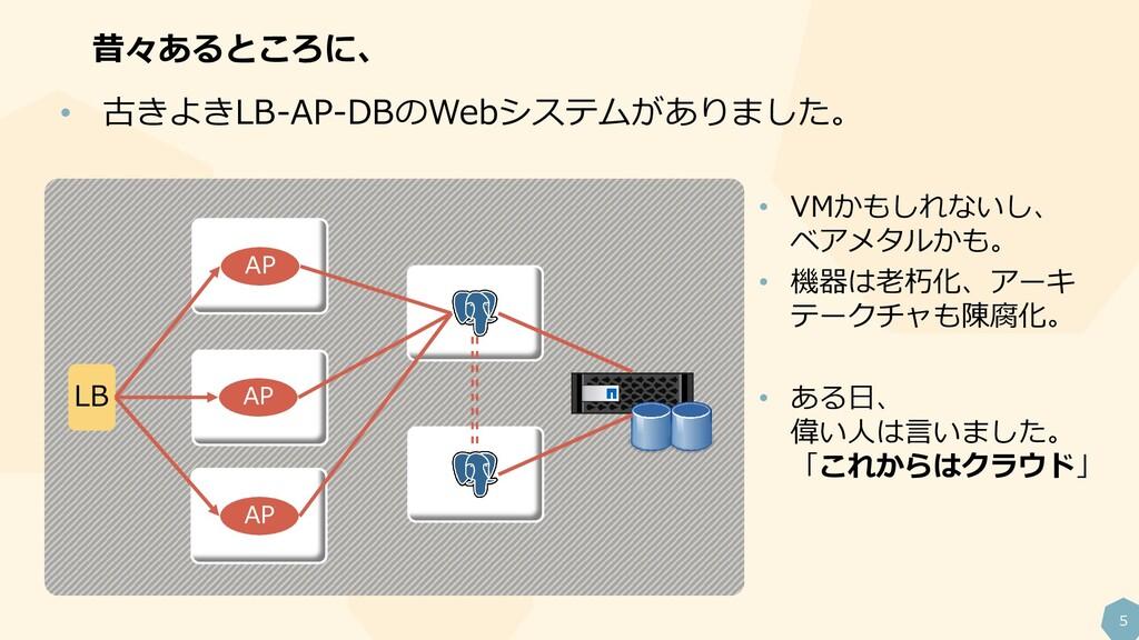 5 昔々あるところに、 LB AP AP AP • 古きよきLB-AP-DBのWebシステムが...