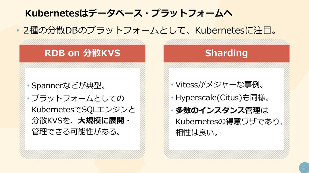 41 Kubernetesはデータベース・プラットフォームへ Sharding RDB on ...