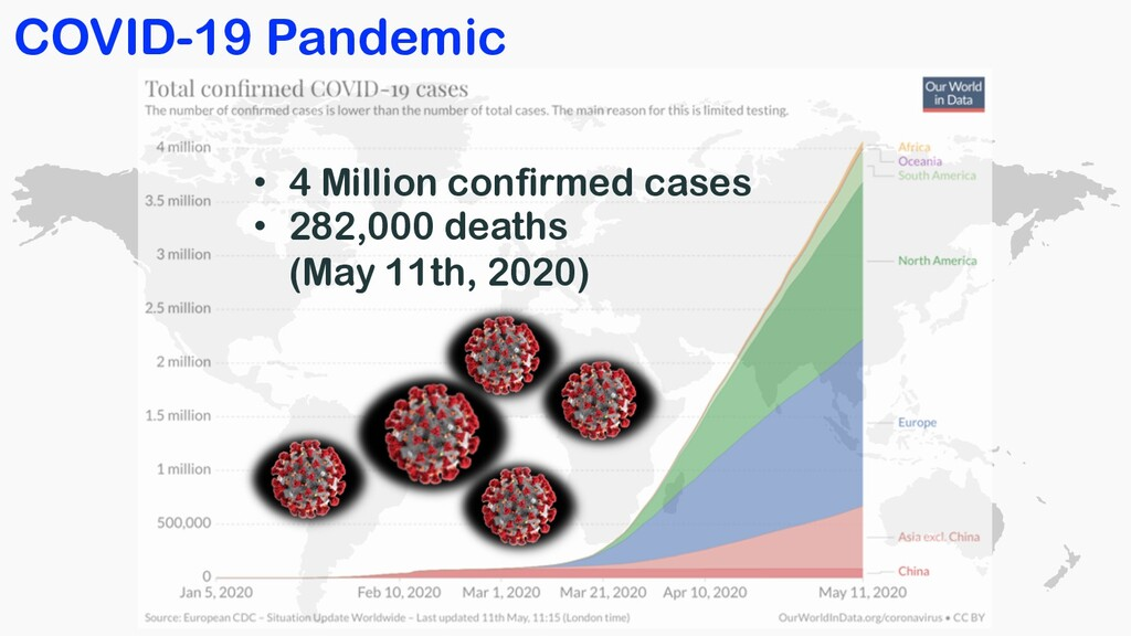 COVID-19 Pandemic • 4 Million confirmed cases •...