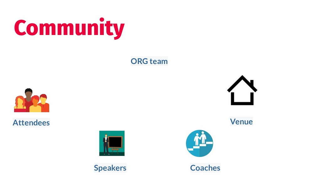 Community Coaches Attendees Speakers ORG team V...