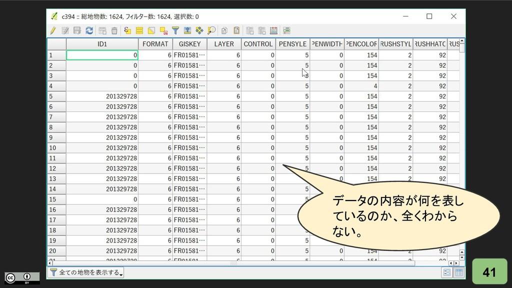 41 データの内容が何を表し ているのか、全くわから ない。