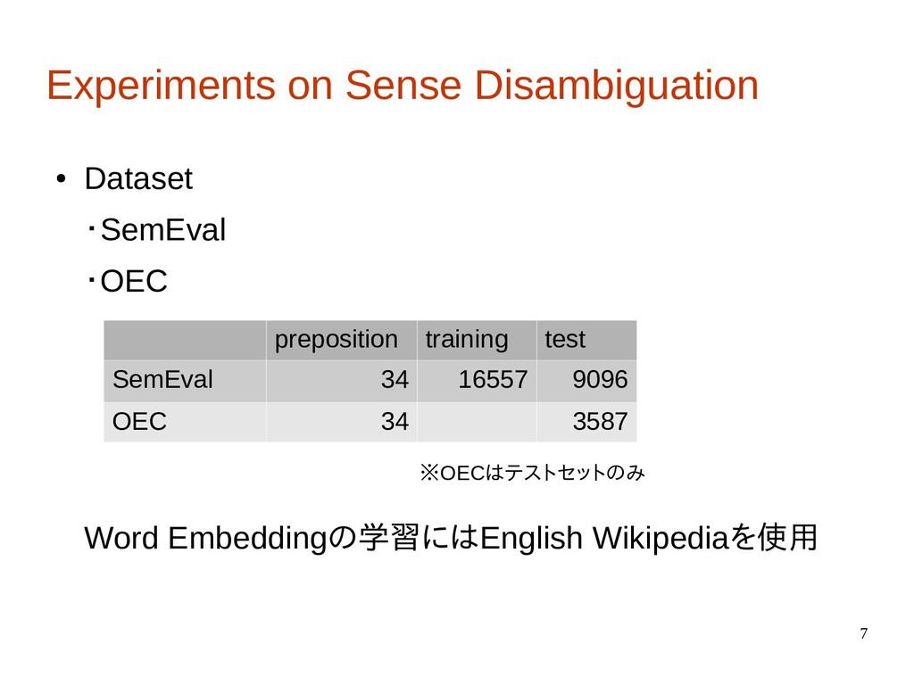 7 Experiments on Sense Disambiguation ● Dataset...