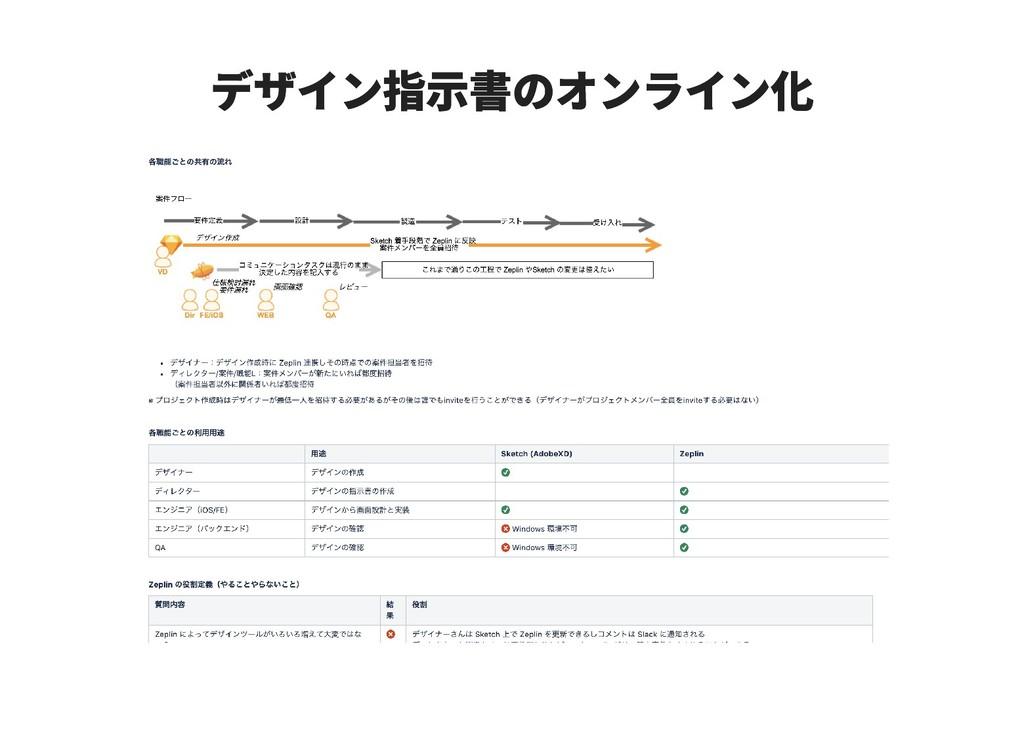 デザイン指示書のオンライン化 デザイン指示書のオンライン化