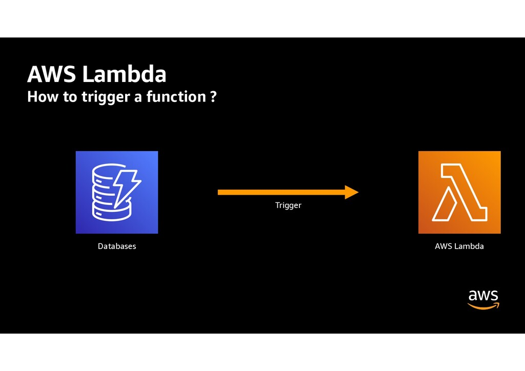 AWS Lambda How to trigger a function ? AWS Lamb...
