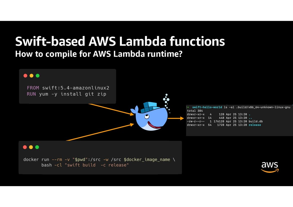Swift-based AWS Lambda functions How to compile...