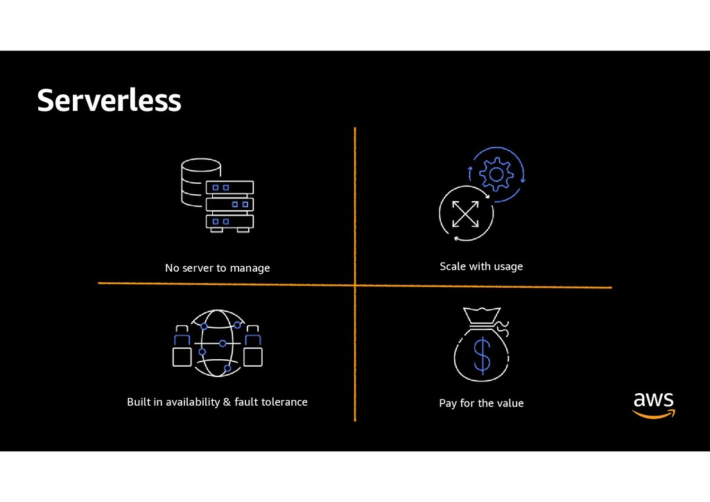 Serverless No server to manage Scale with usage...