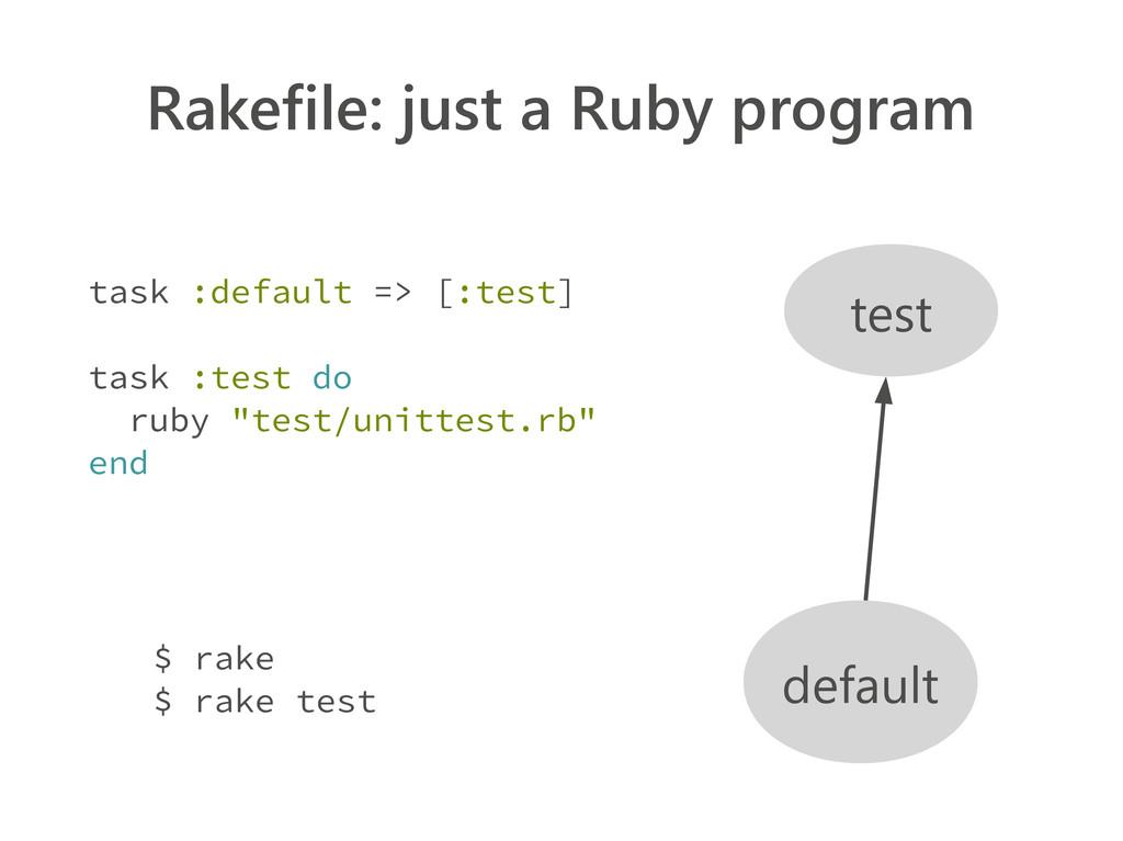 Rakefile: just a Ruby program task :default => ...