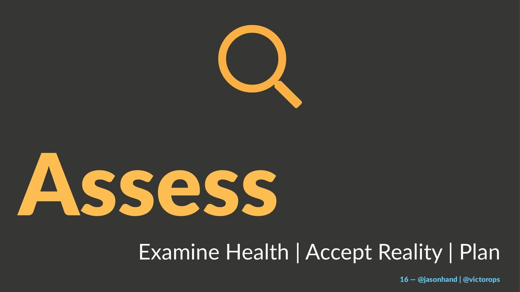 Assess Examine Health | Accept Reality | Plan 1...