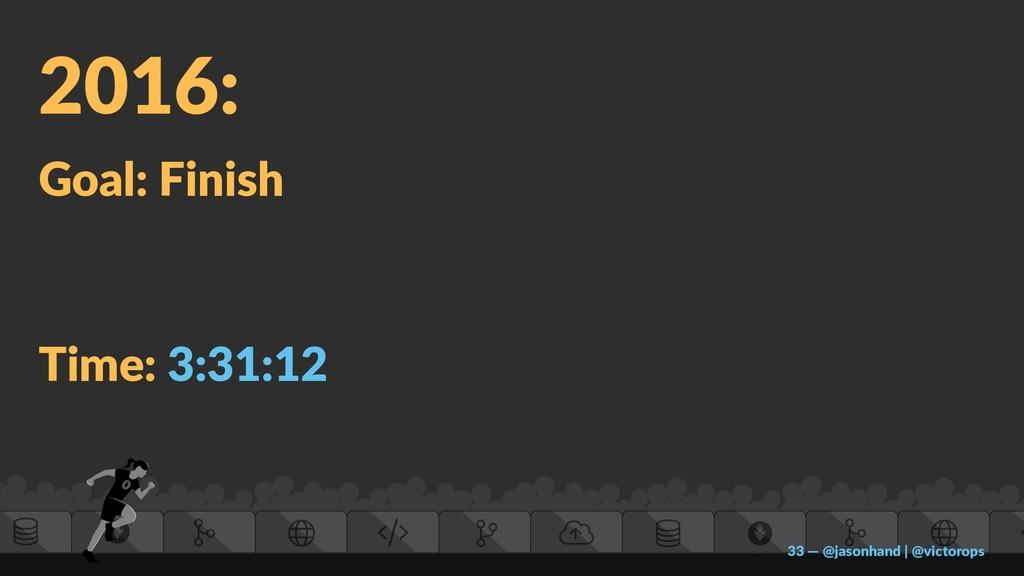 2016: Goal: Finish Time: 3:31:12 33 — @jasonhan...