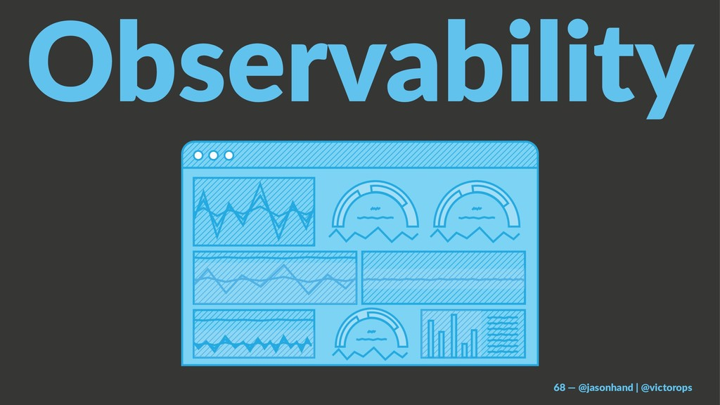 Observability 68 — @jasonhand | @victorops