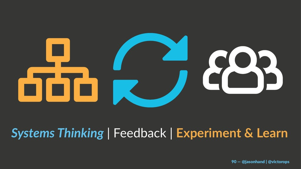 Systems Thinking | Feedback | Experiment & Lear...