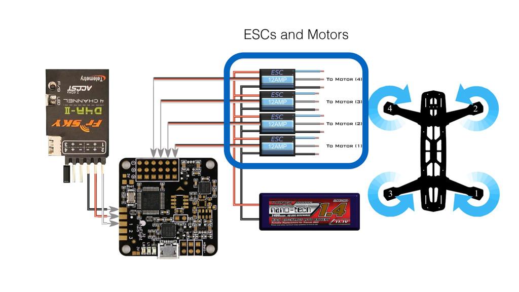 ESCs and Motors