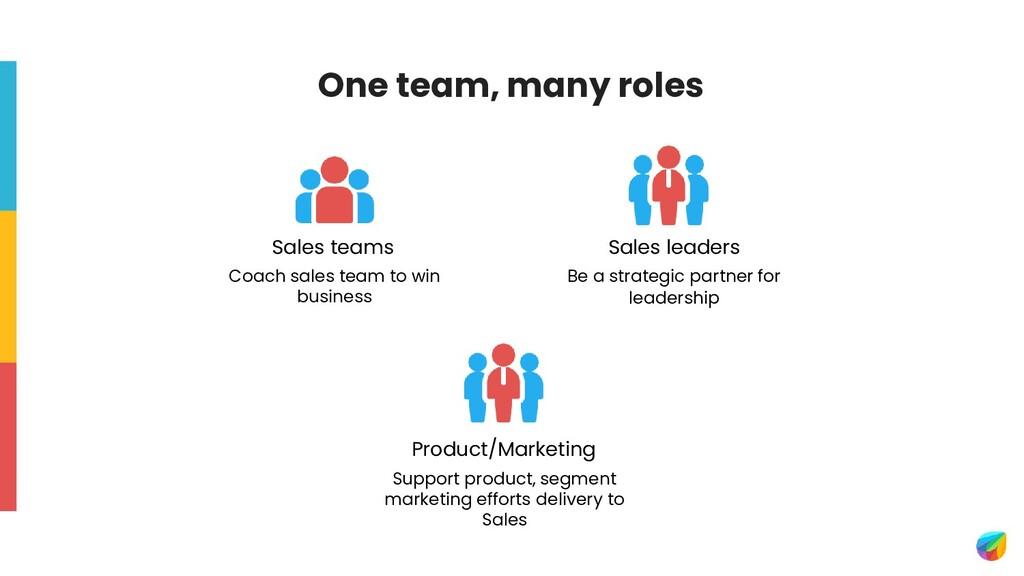 Sales teams Sales leaders Coach sales team to w...