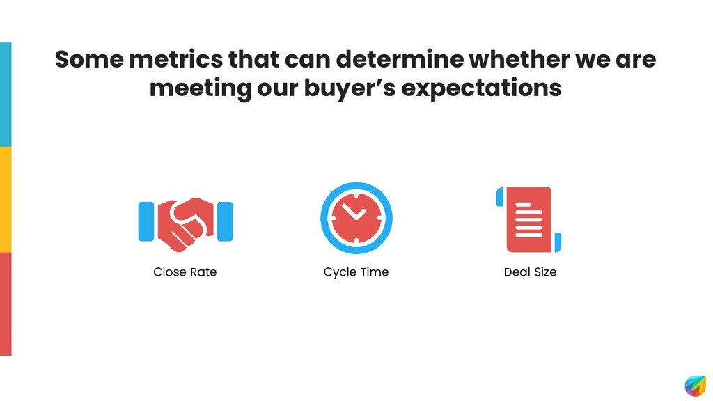 Deal Size Cycle Time Close Rate Some metrics th...