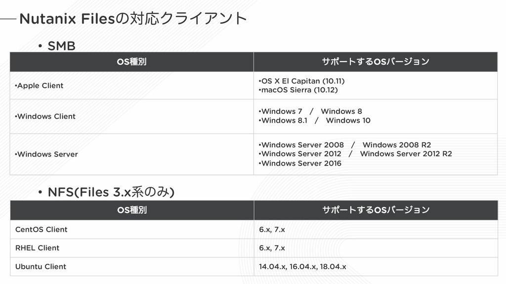 Nutanix FilesͷରԠΫϥΠΞϯτ • SMB • NFS(Files 3.xܥͷΈ...