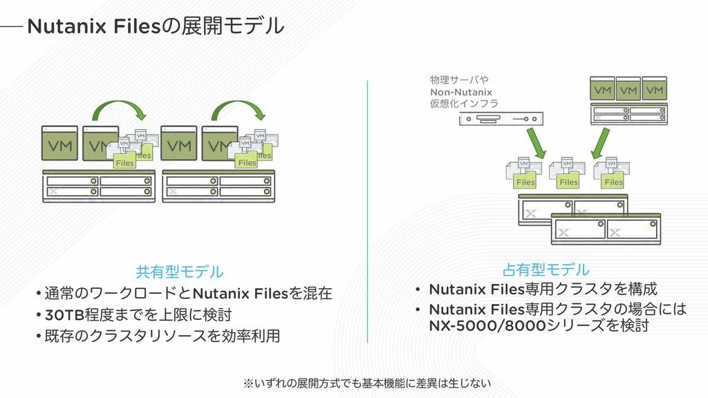 Nutanix Filesͷల։Ϟσϧ ༗ܕϞσϧ • Nutanix Filesઐ༻Ϋϥε...