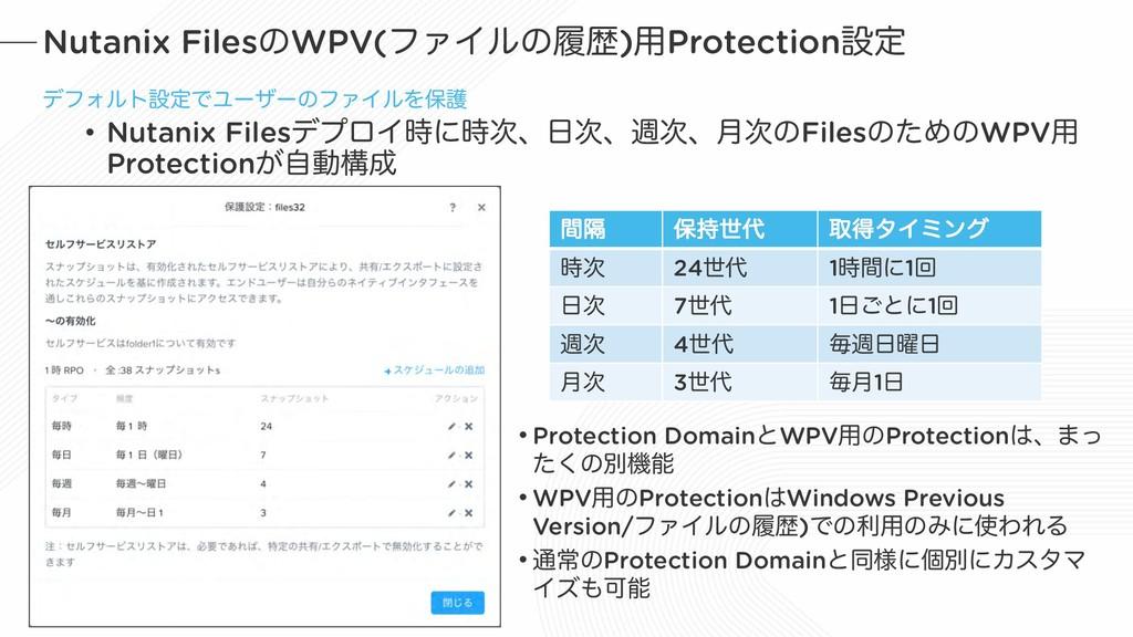 Nutanix FilesͷWPV(ϑΝΠϧͷཤྺ)༻Protectionઃఆ σϑΥϧτઃఆ...