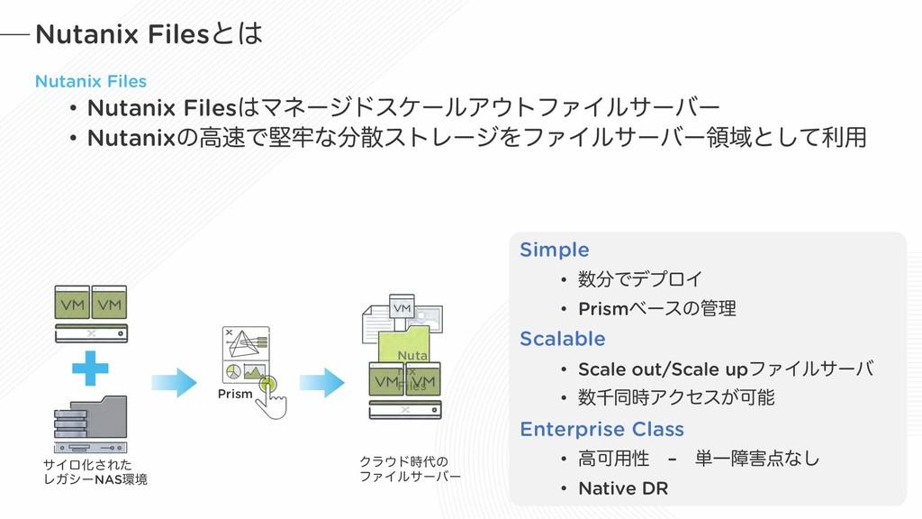 Nutanix Filesͱ Nutanix Files • Nutanix FilesϚ...