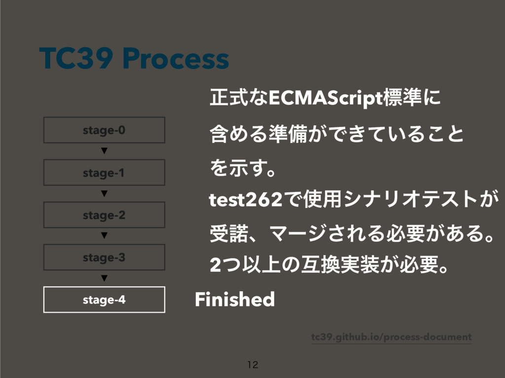 TC39 Process  stage-0 stage-1 stage-2 stage-3...