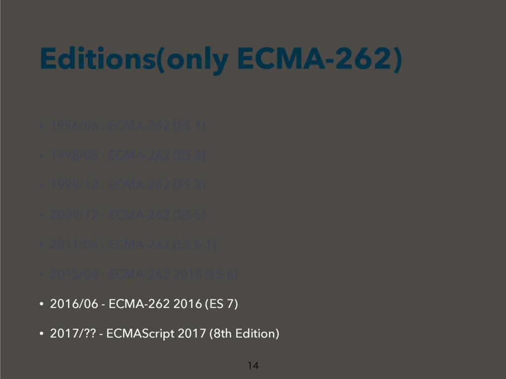 Editions(only ECMA-262)  • 1996/06 - ECMA-262...