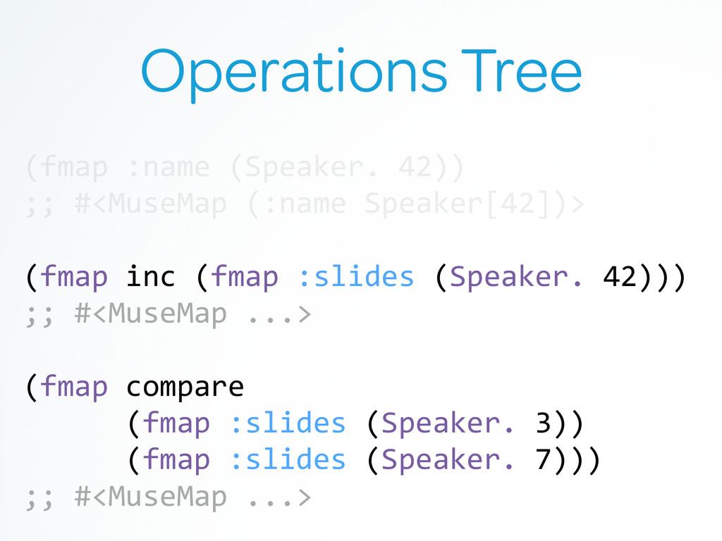 Operations Tree (fmap :name (Speaker. ...