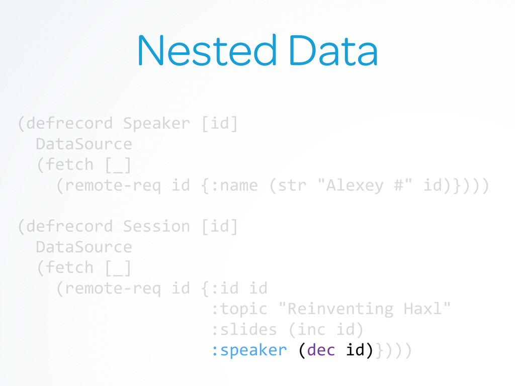 Nested Data (defrecord Speaker [id]  ...