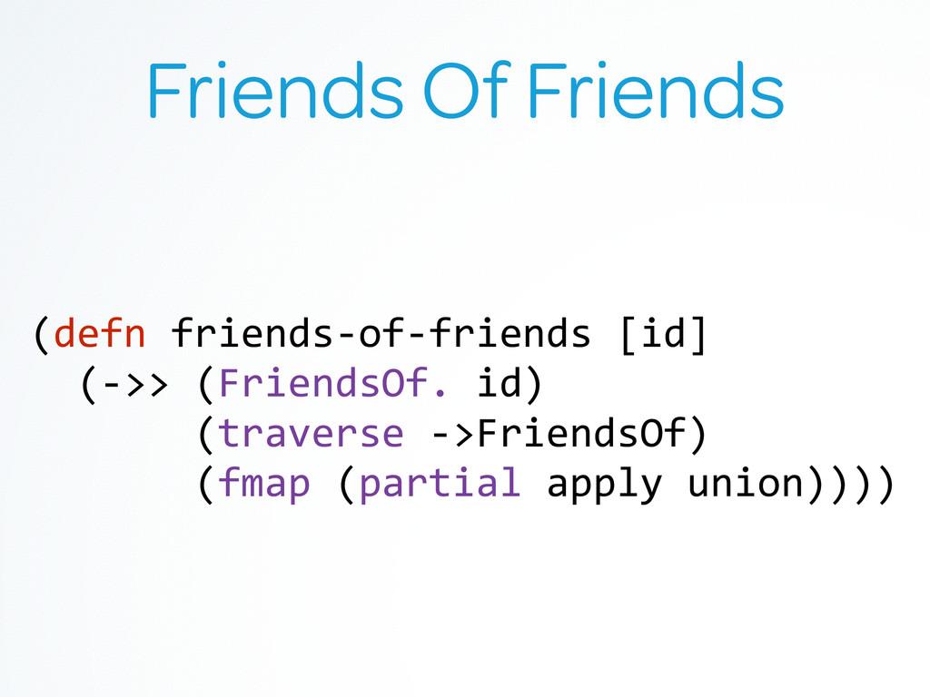 Friends Of Friends (defn friends-‐of-‐frie...