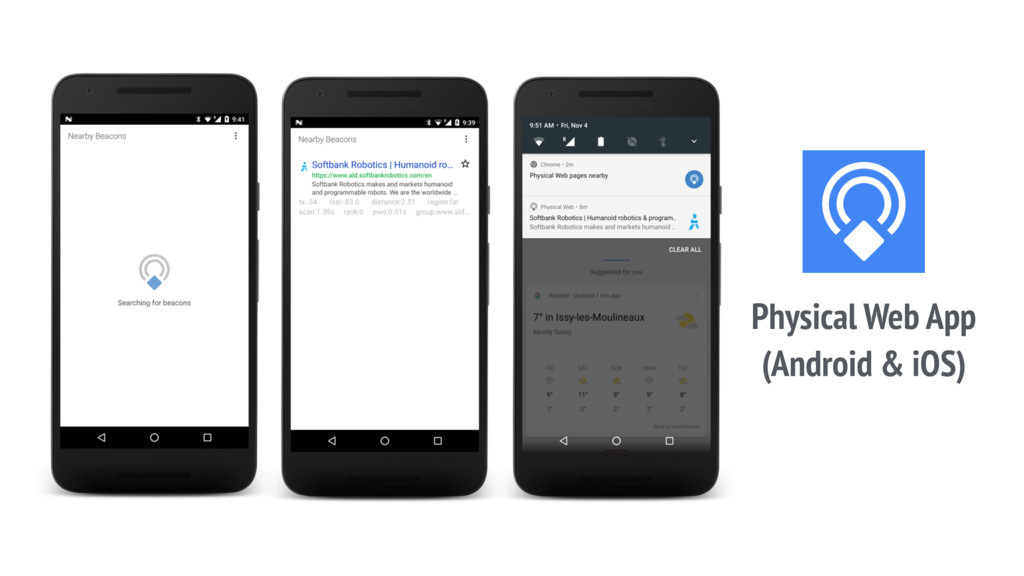 Physical Web App (Android & iOS)