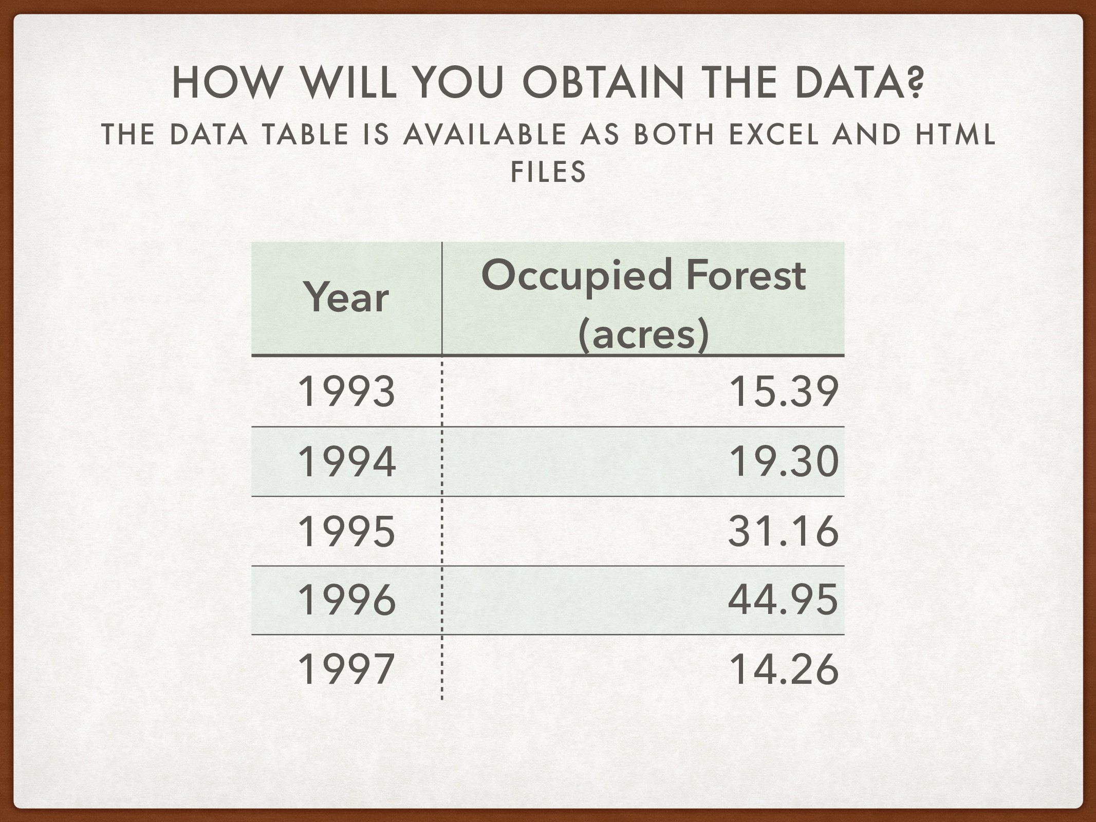 THE DATA TABLE IS AVAILABLE AS BOTH EXCEL AND H...