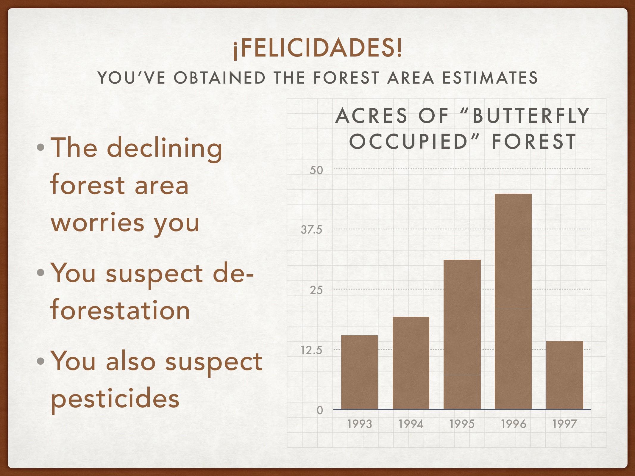 YOU'VE OBTAINED THE FOREST AREA ESTIMATES ¡FELI...