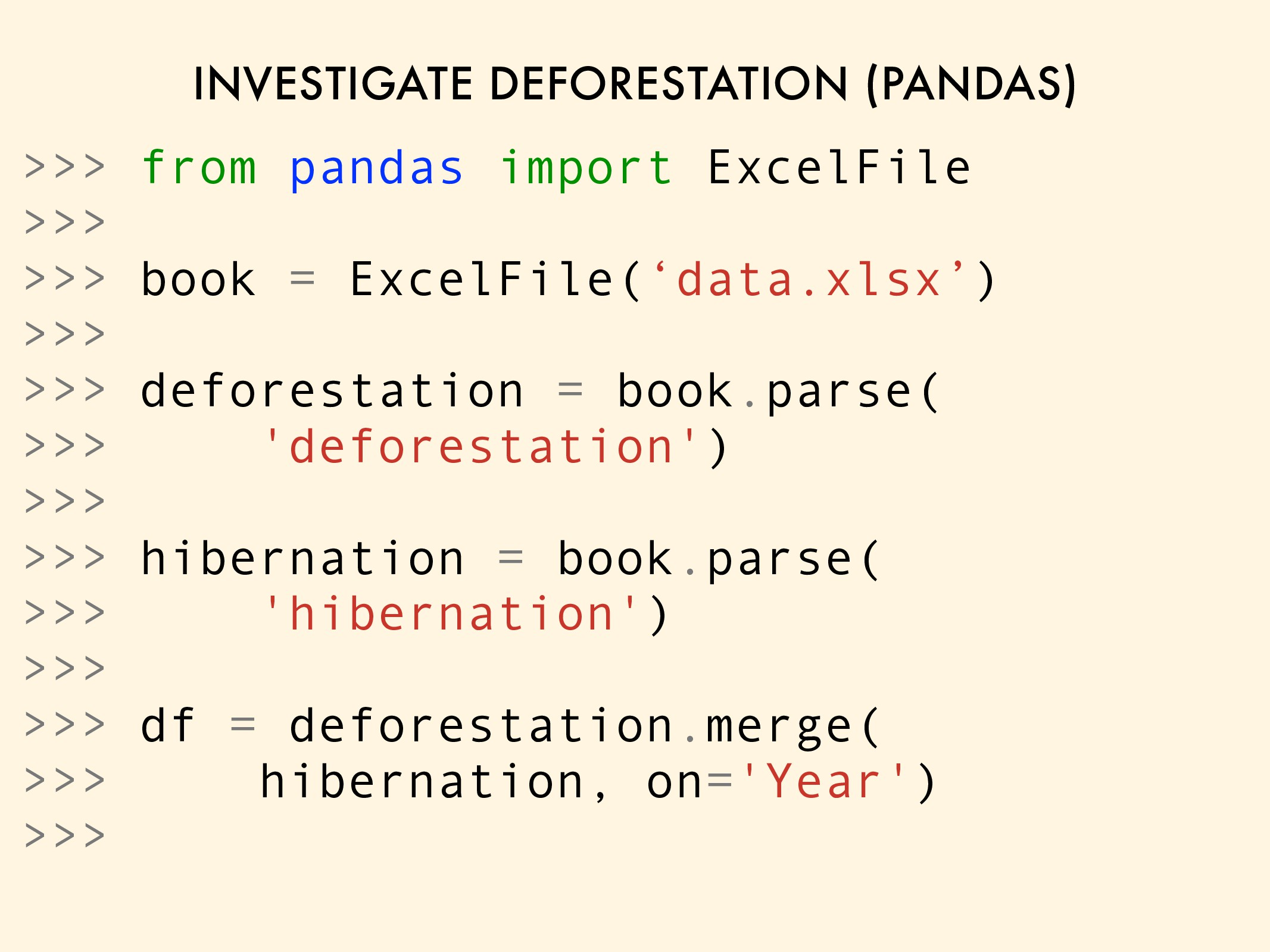 INVESTIGATE DEFORESTATION (PANDAS) >>> from pan...