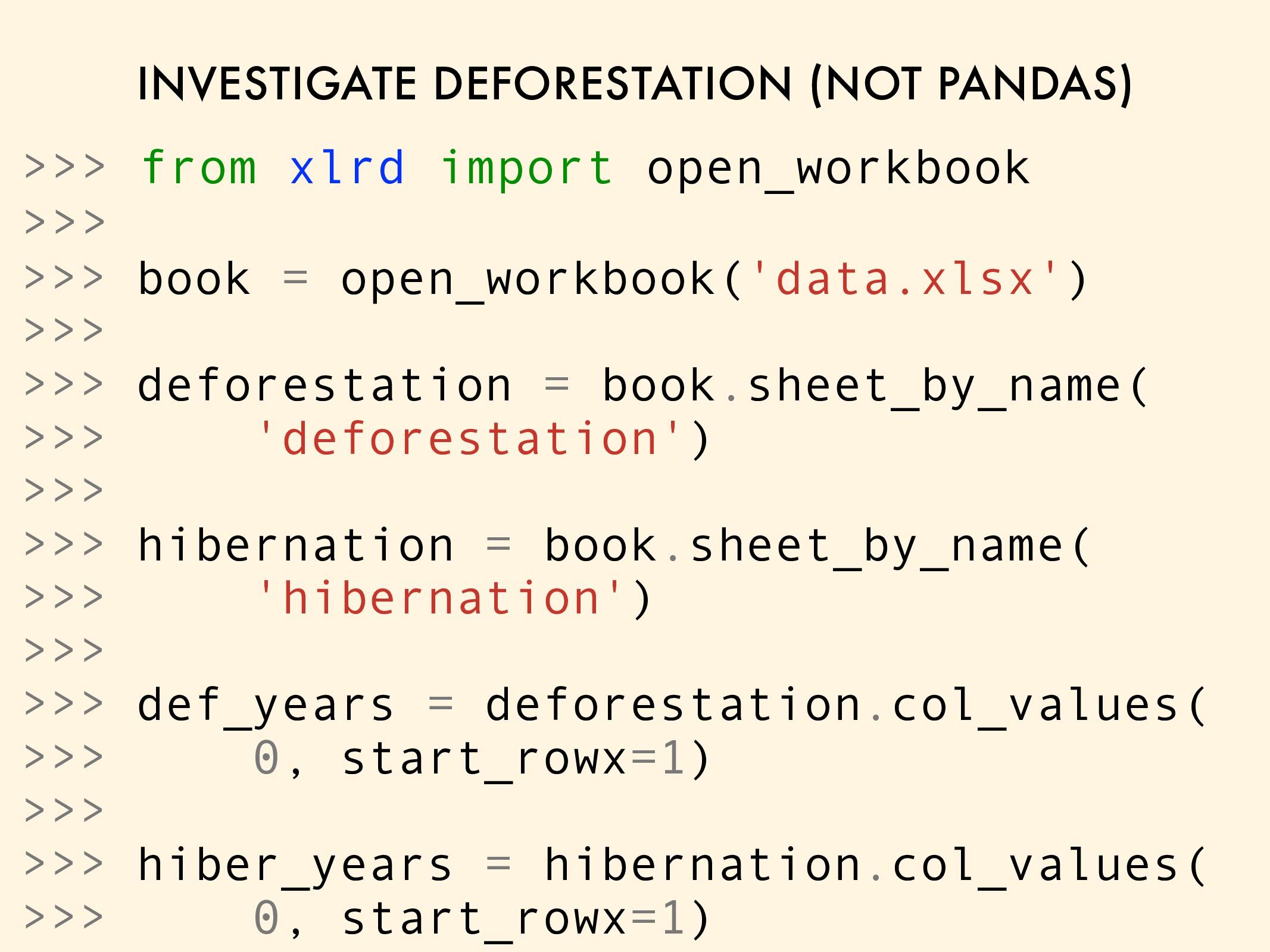 INVESTIGATE DEFORESTATION (NOT PANDAS) >>> from...