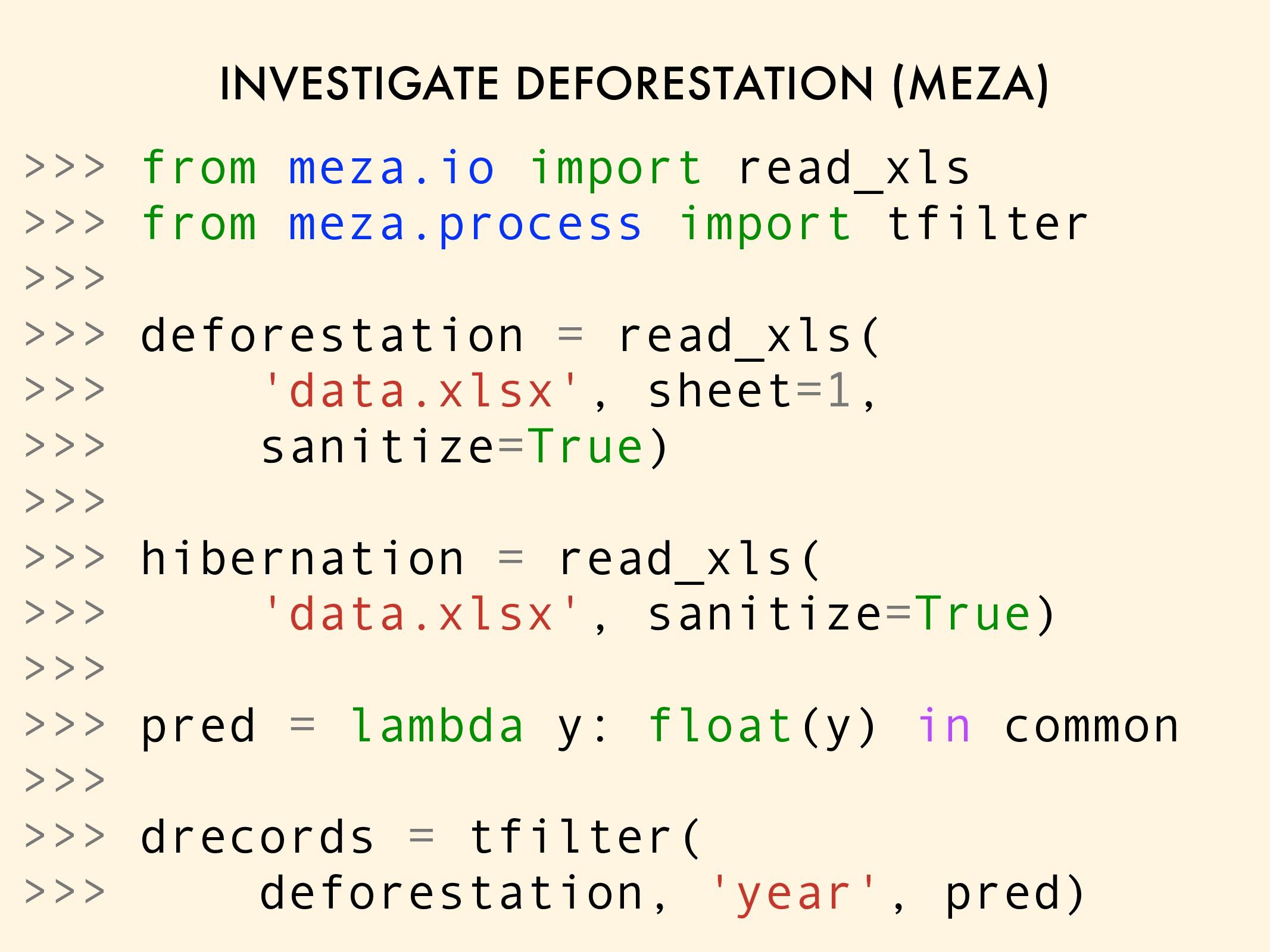 INVESTIGATE DEFORESTATION (MEZA) >>> from meza....