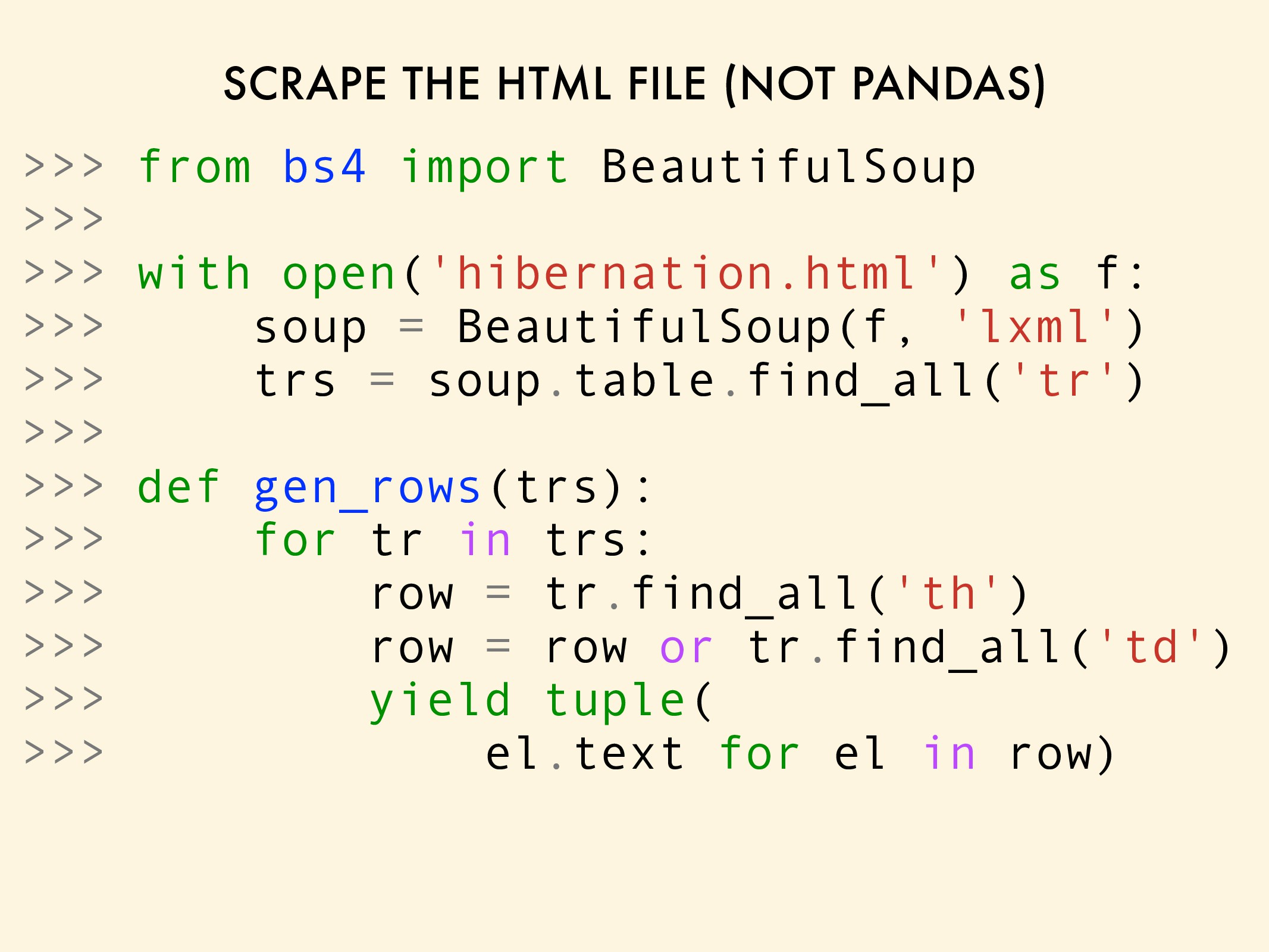 SCRAPE THE HTML FILE (NOT PANDAS) >>> from bs4 ...
