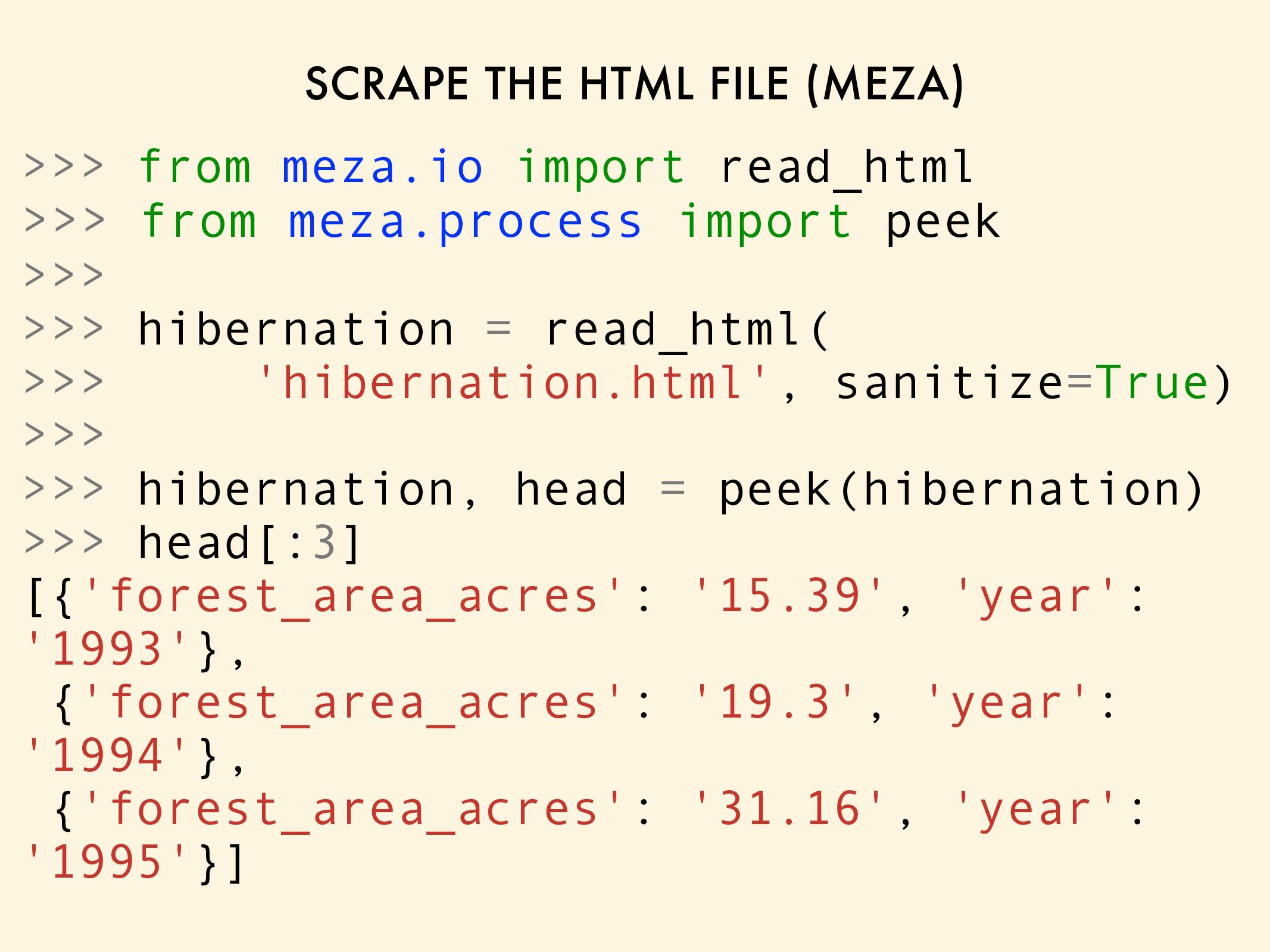 >>> from meza.io import read_html >>> from meza...